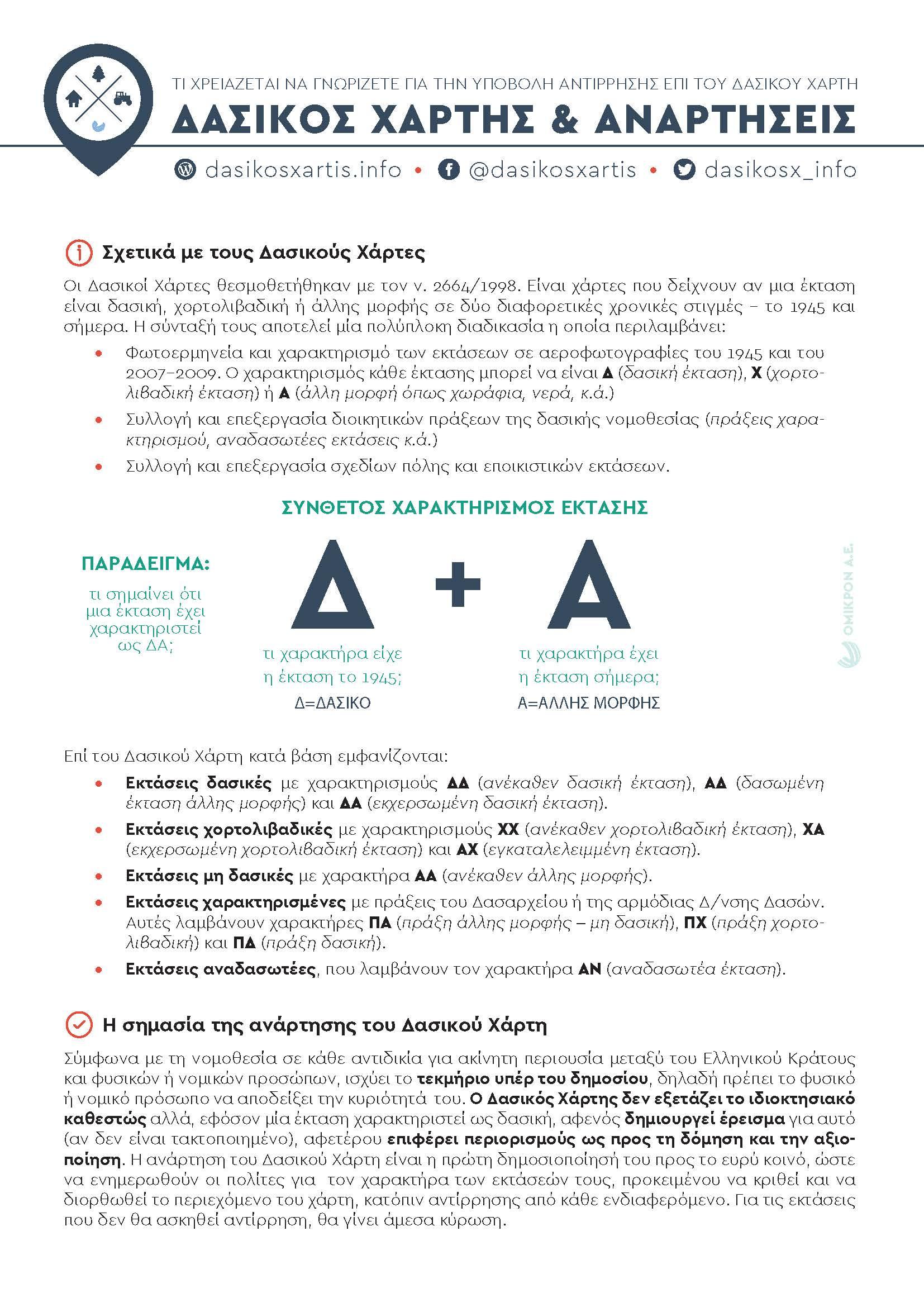 Φυλλάδιο Δασικοί χάρτες και αναρτήσεις - σελίδα 1